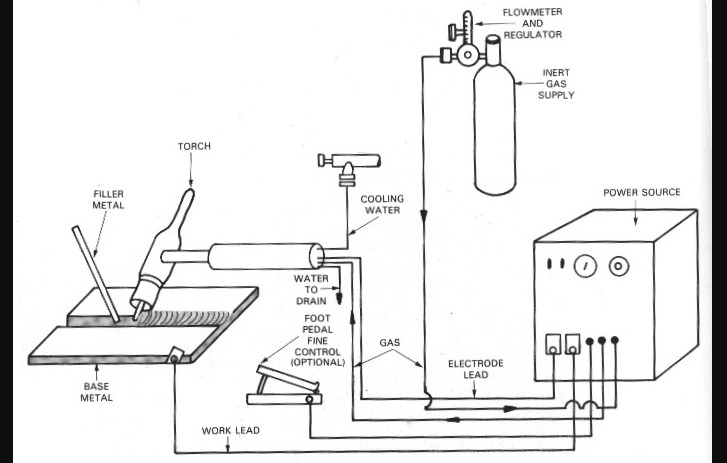 welding generator schematic diagram4