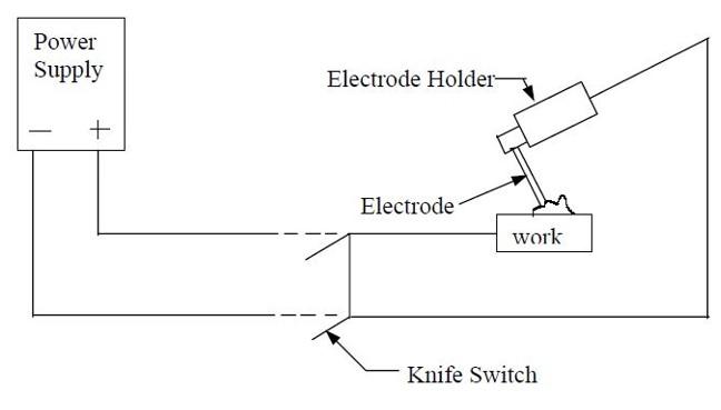 Wet welding mechanism